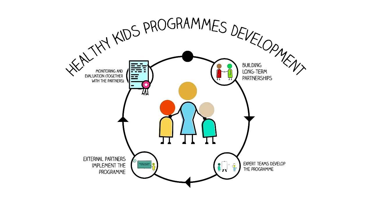 Raising Awareness on Nutrition, Health and Wellness